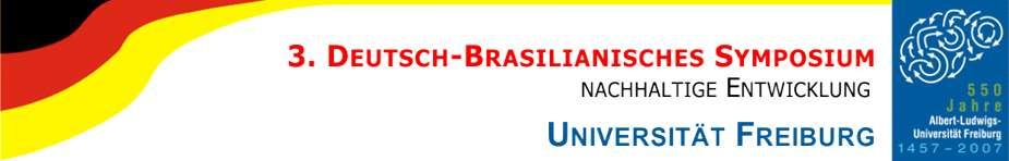 Brasiliensymposium 2007_deutsch
